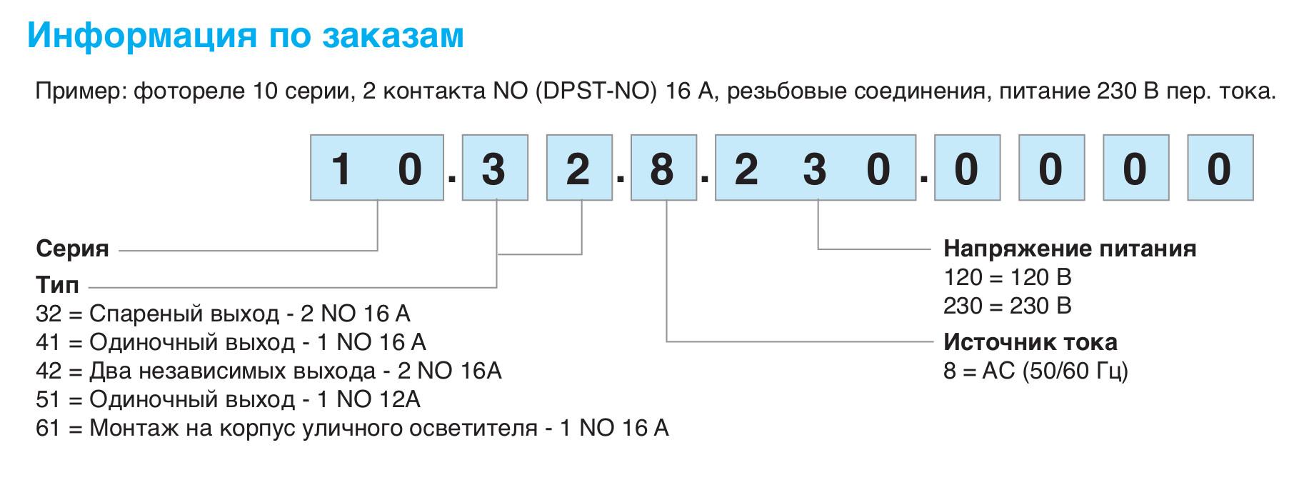 Таблица для заказа 10 серии Finder