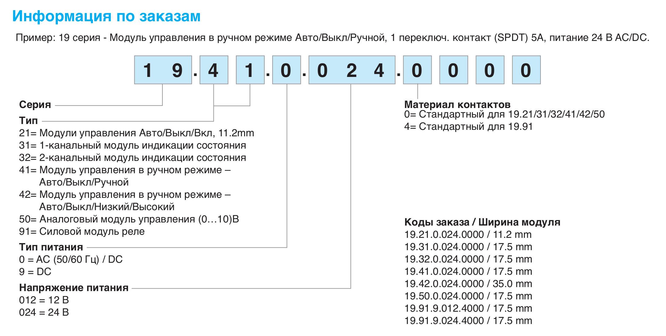 Таблица для заказа Finder 19 серии